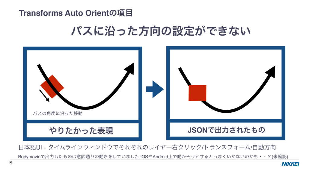 28 ύεʹԊͬͨํͷઃఆ͕Ͱ͖ͳ͍ Transforms Auto Orientͷ߲ ...