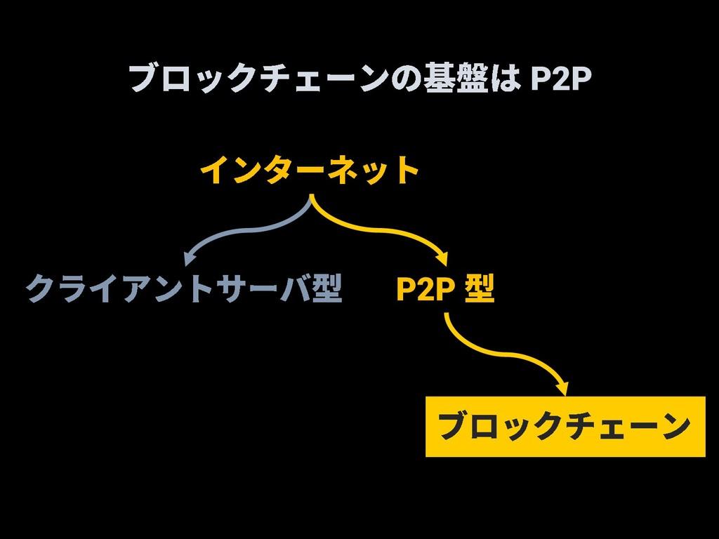 P2P P2P