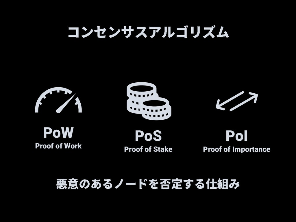 PoW Proof of Work PoS Proof of Stake PoI Proof ...