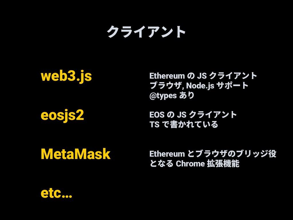 Ethereum JS , Node.js @types MetaMask web3.js e...