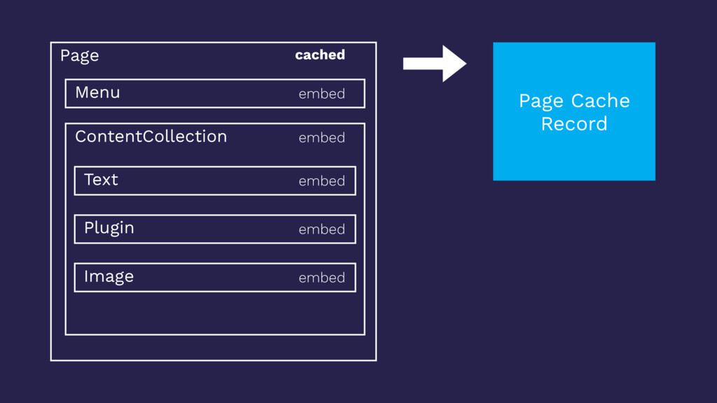 Page Menu ContentCollection Text Plugin Image c...