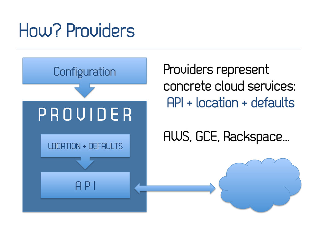 How? Providers P R O V I D E R A P I LOCATION +...