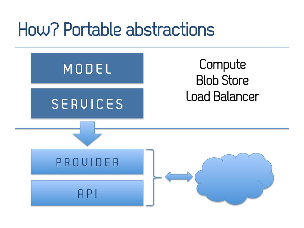 How? Portable abstractions A P I P R O V I D E ...