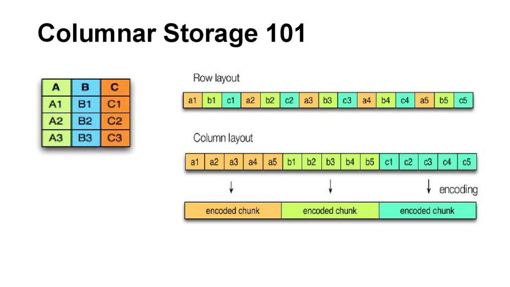 Columnar Storage 101
