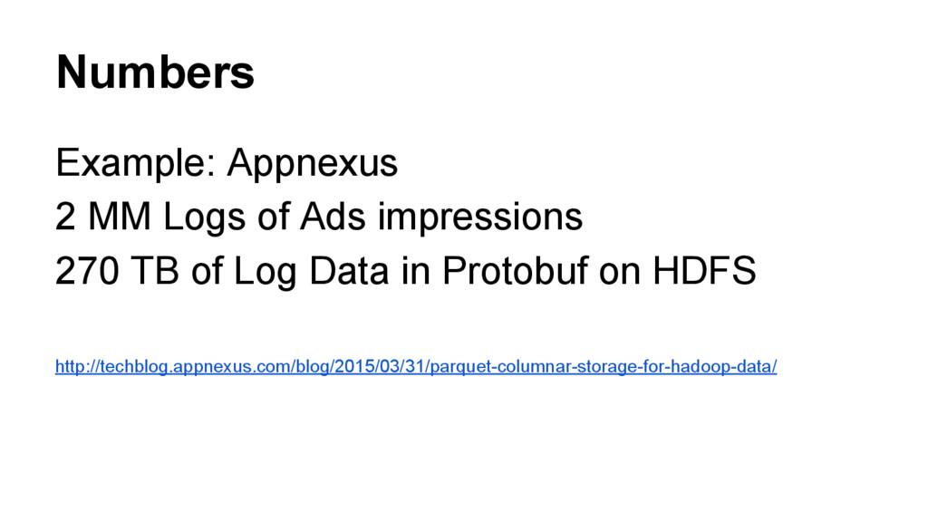 Numbers Example: Appnexus 2 MM Logs of Ads impr...