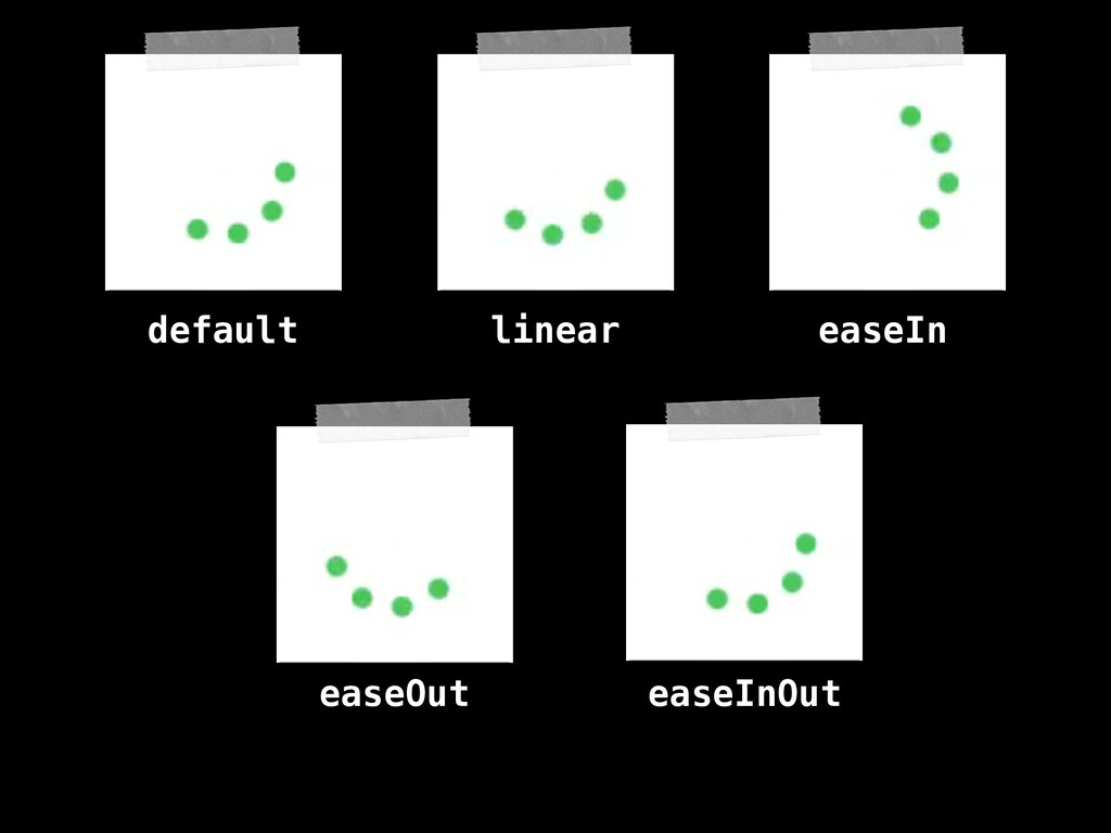 default linear easeIn easeOut easeInOut