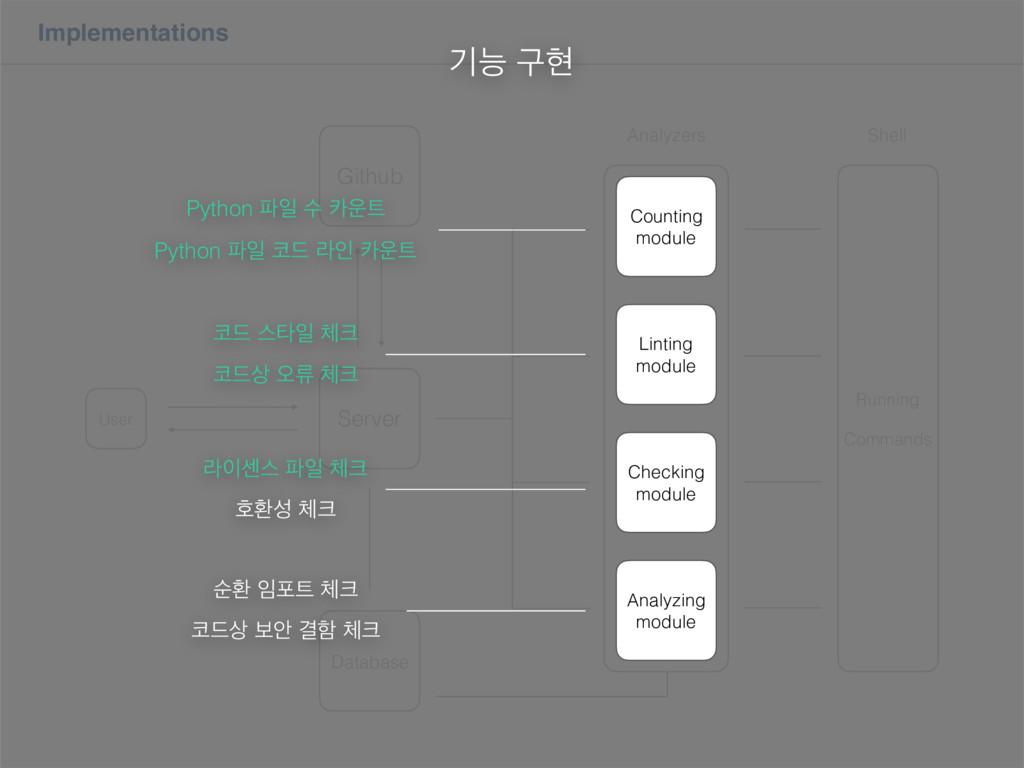 Running Commands Implementations Server Github ...