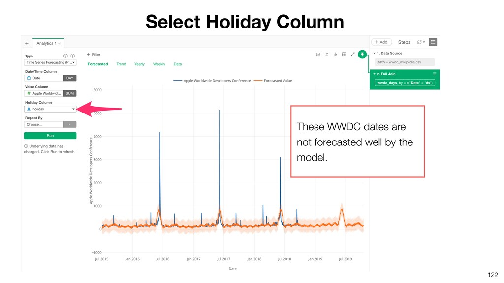 Select Holiday Column 122 These WWDC dates are ...