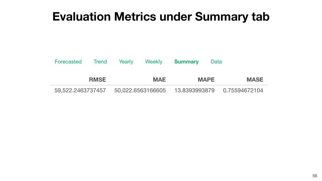 Evaluation Metrics under Summary tab 56