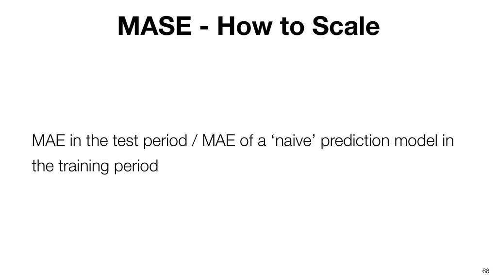 68 MAE in the test period / MAE of a 'naive' pr...