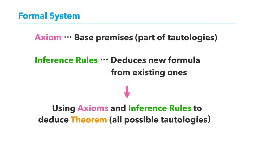Formal System Axiom l Base premises (part of ta...