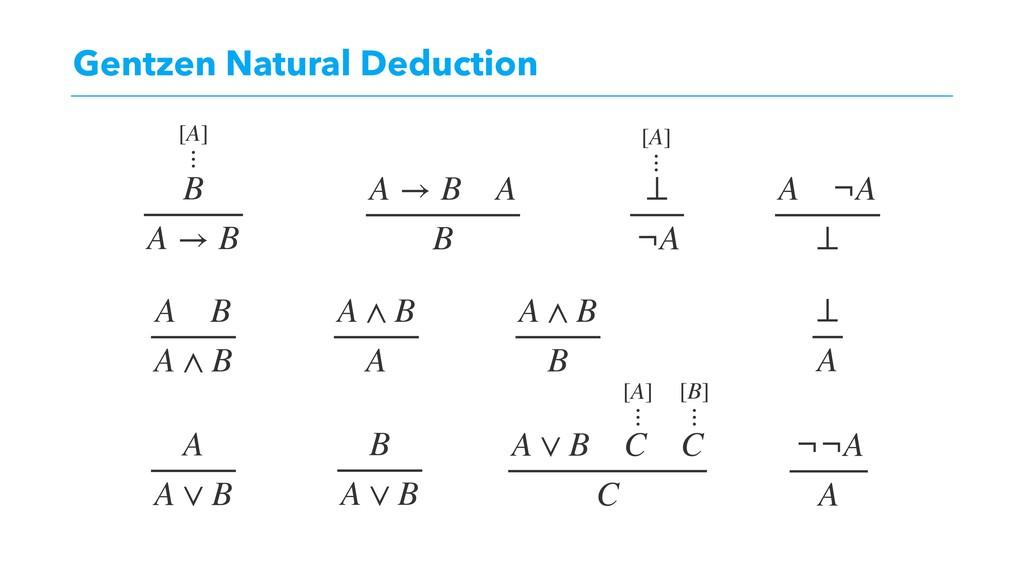 Gentzen Natural Deduction A B A ∧ B A ∧ B A A ∧...