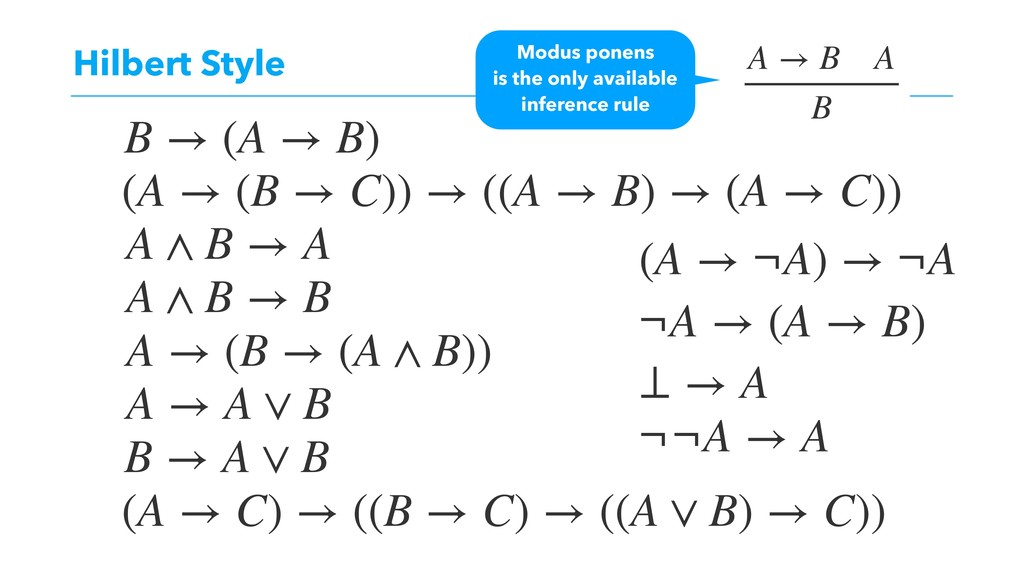 Hilbert Style A → B A B B → (A → B) (A → (B → C...