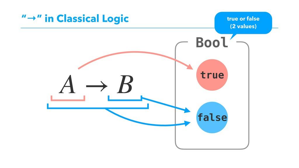 """""""→"""" in Classical Logic A → B Bool true false tr..."""