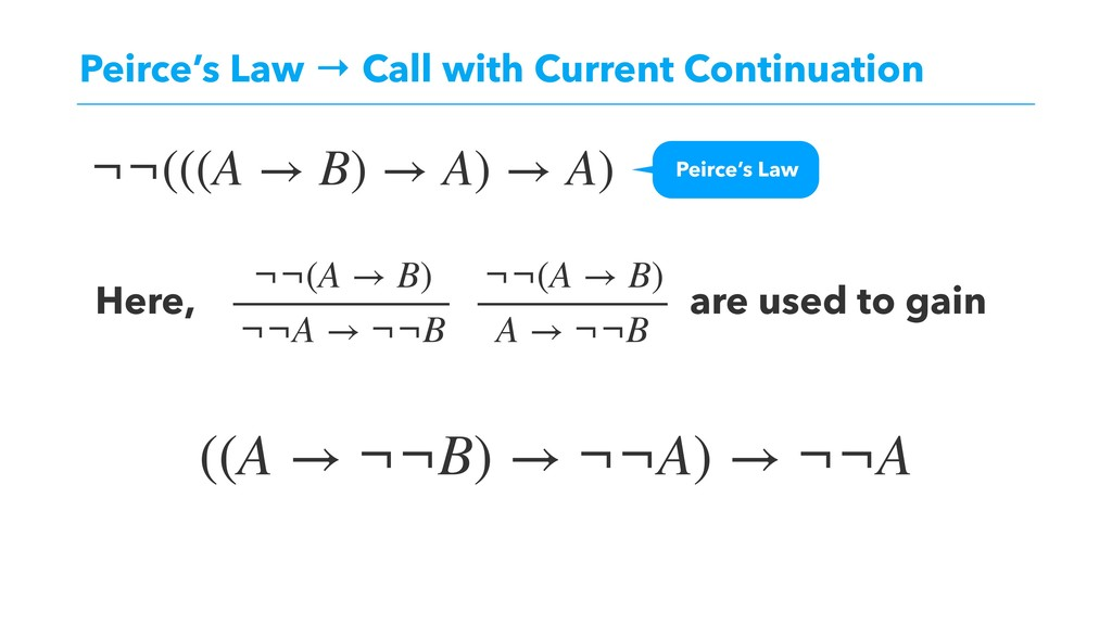 Peirce's Law → Call with Current Continuation ¬...