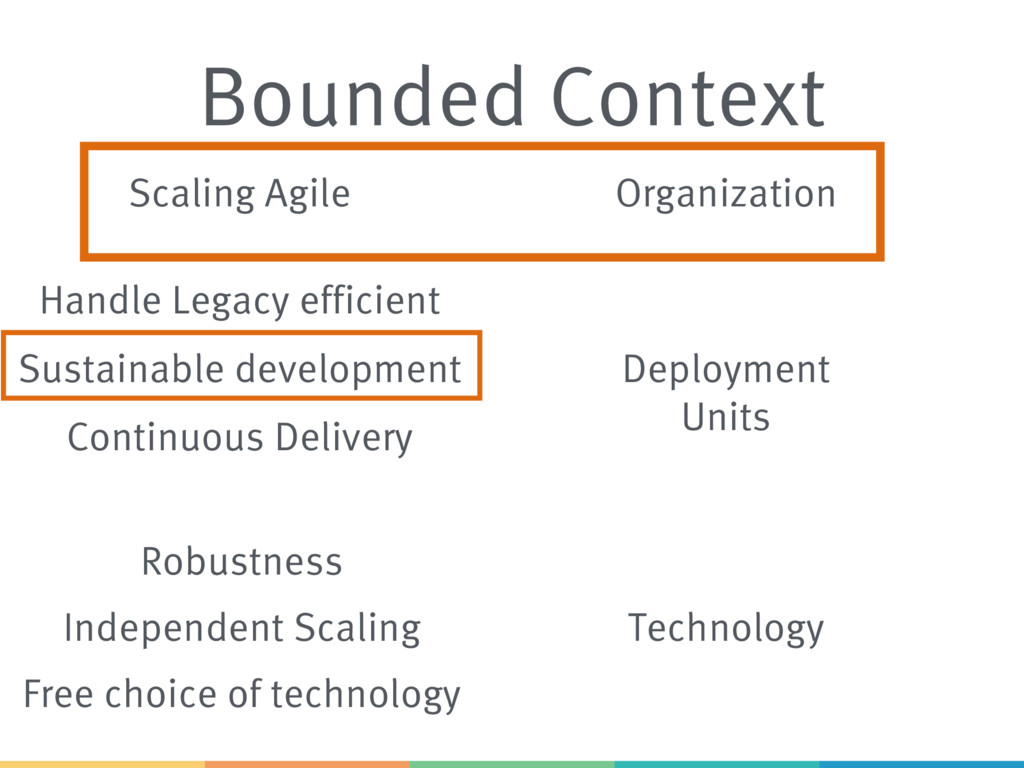 Bounded Context Scaling Agile Sustainable devel...