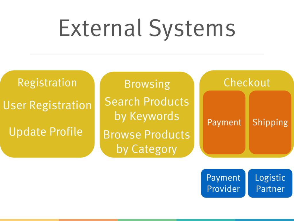 Browsing Registration External Systems User Reg...