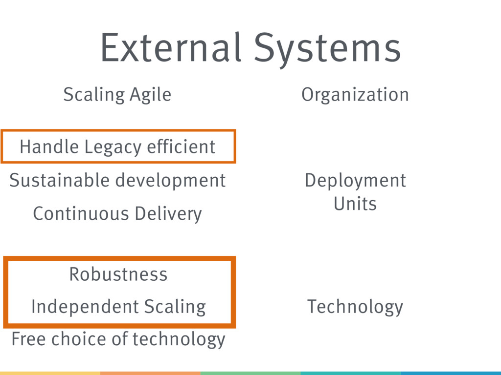 External Systems Scaling Agile Sustainable deve...
