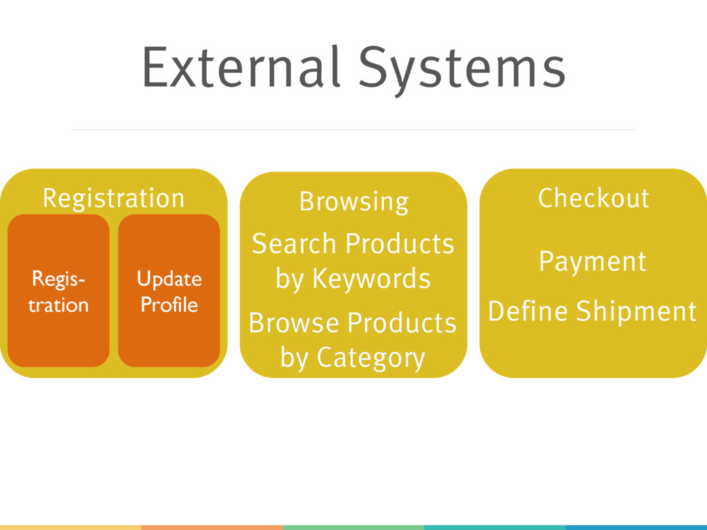 Browsing Registration External Systems Search P...
