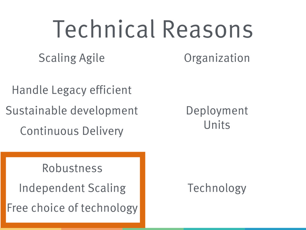 Technical Reasons Scaling Agile Sustainable dev...