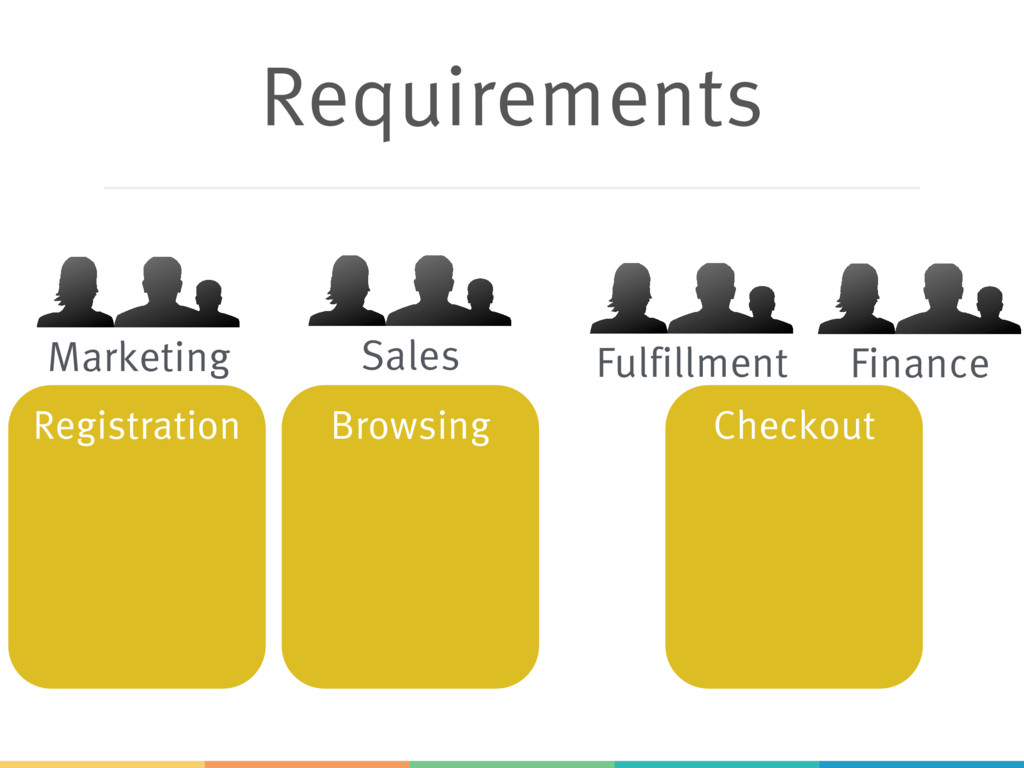 Registration Requirements Browsing Checkout Mar...