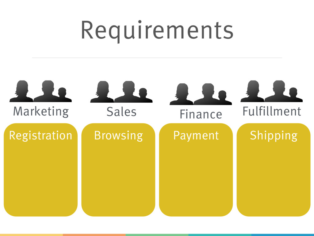 Registration Requirements Browsing Payment Mark...