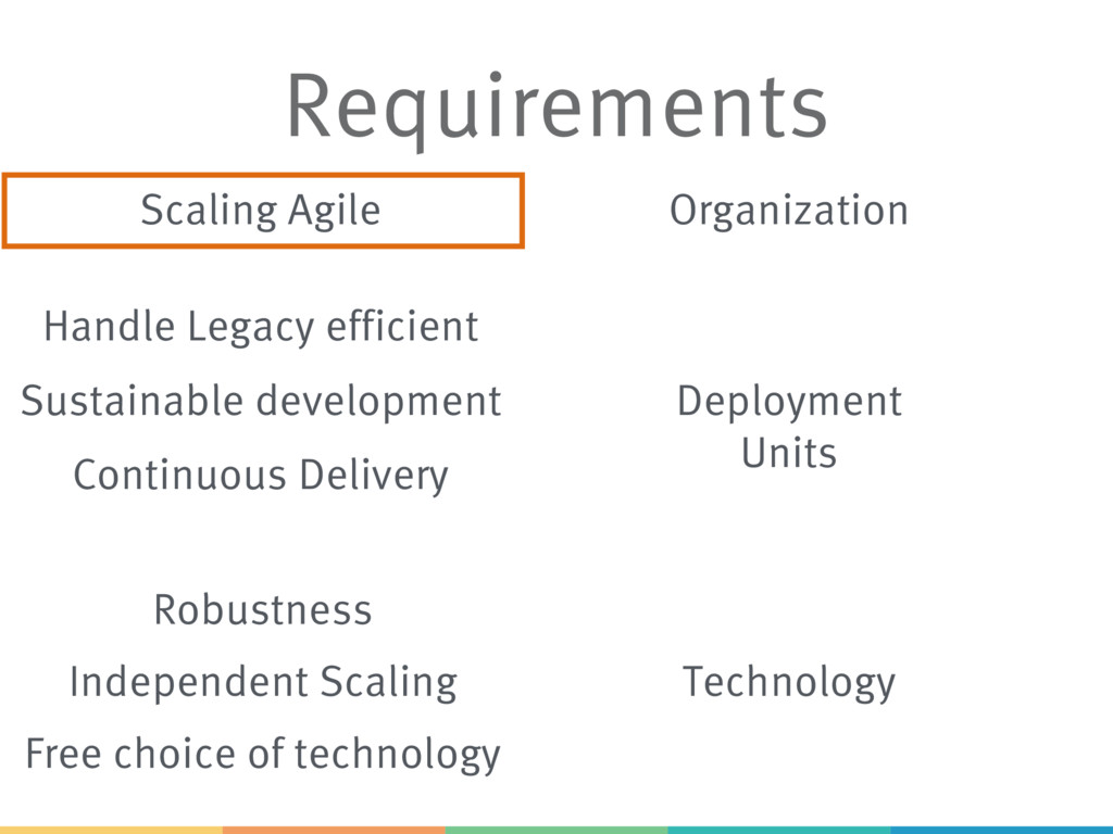 Requirements Scaling Agile Sustainable developm...