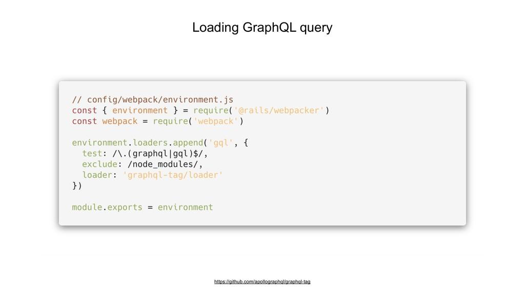 Loading GraphQL query https://github.com/apollo...
