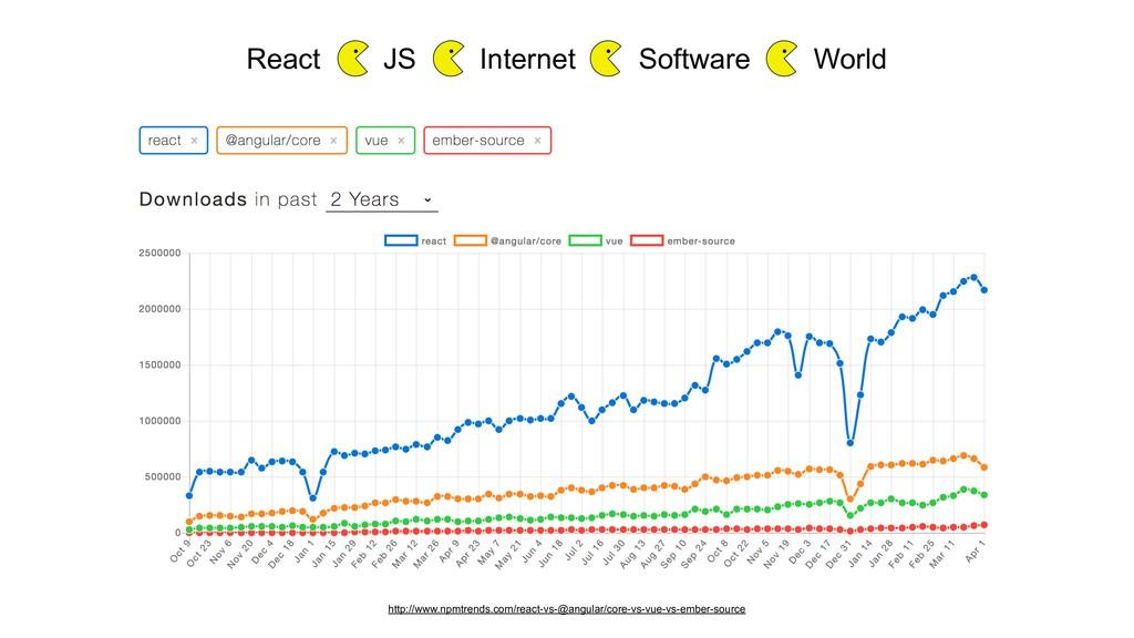 React ___ JS ___ Internet ___ Software ___ Worl...