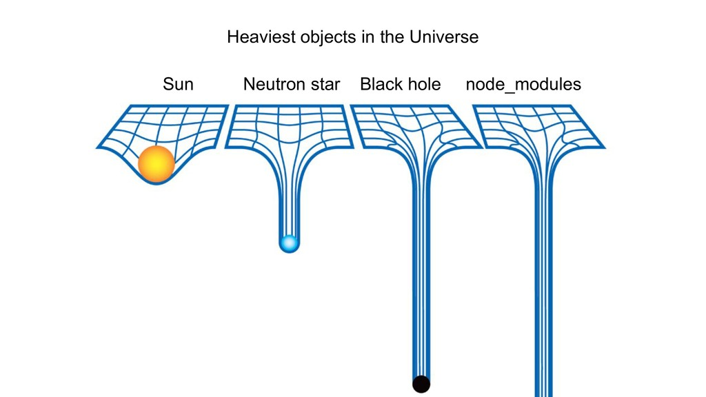 Heaviest objects in the Universe Sun Neutron st...
