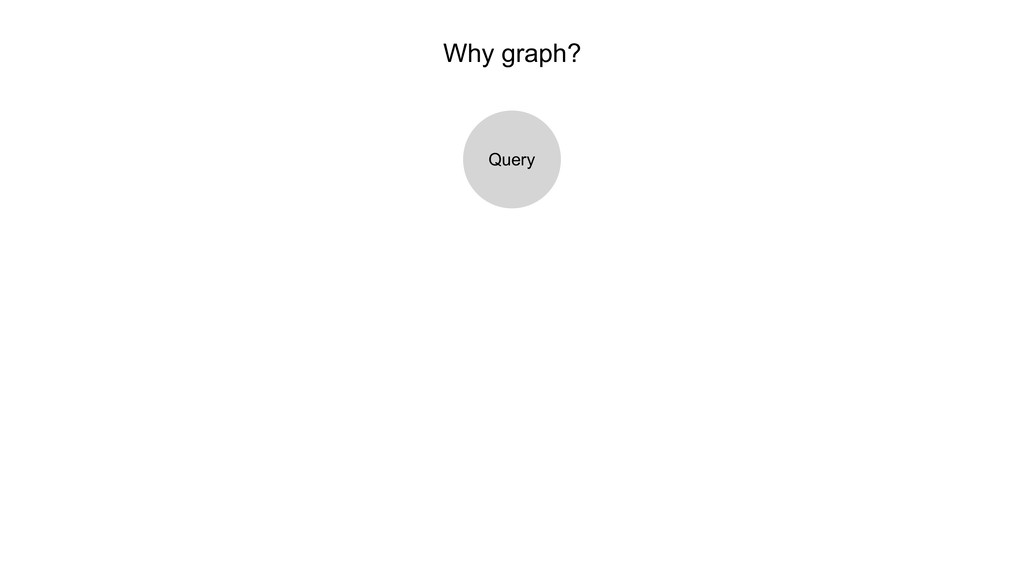 Why graph? Query