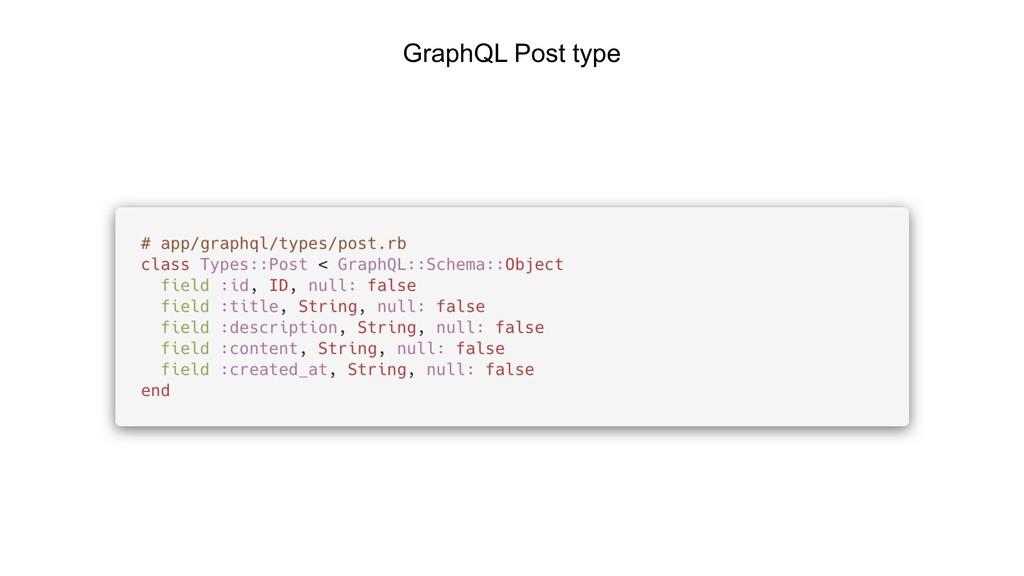 GraphQL Post type