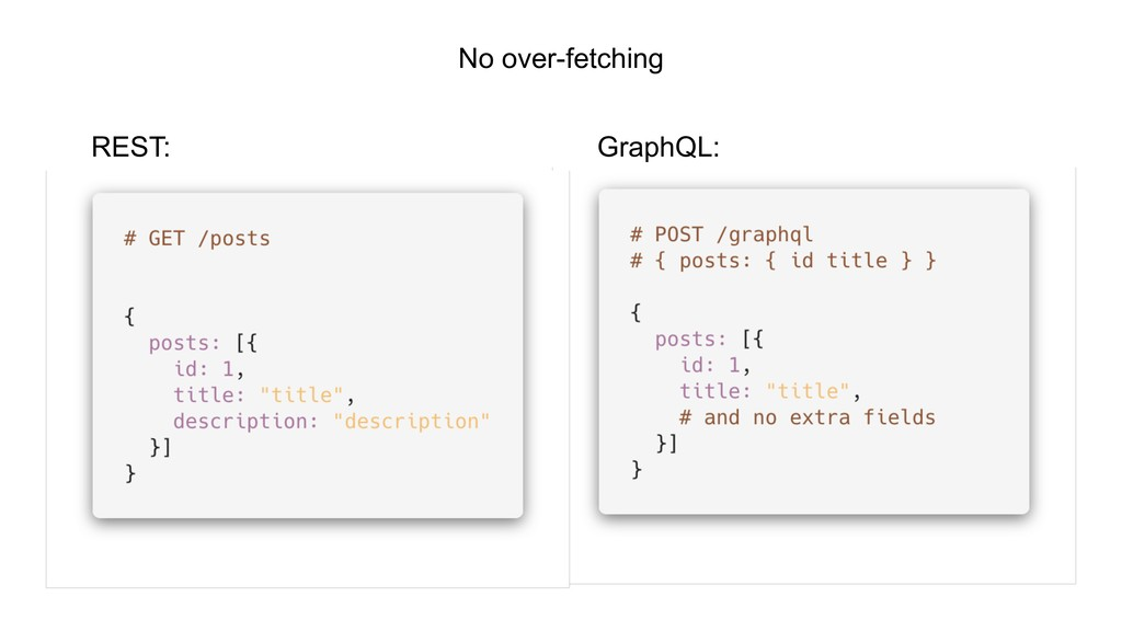 No over-fetching REST: GraphQL: