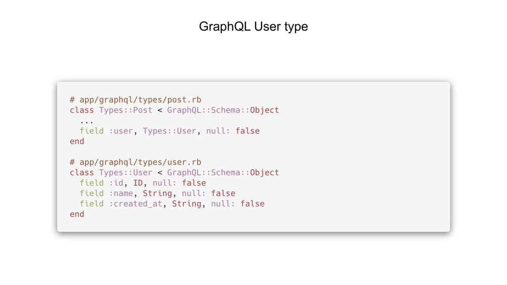 GraphQL User type