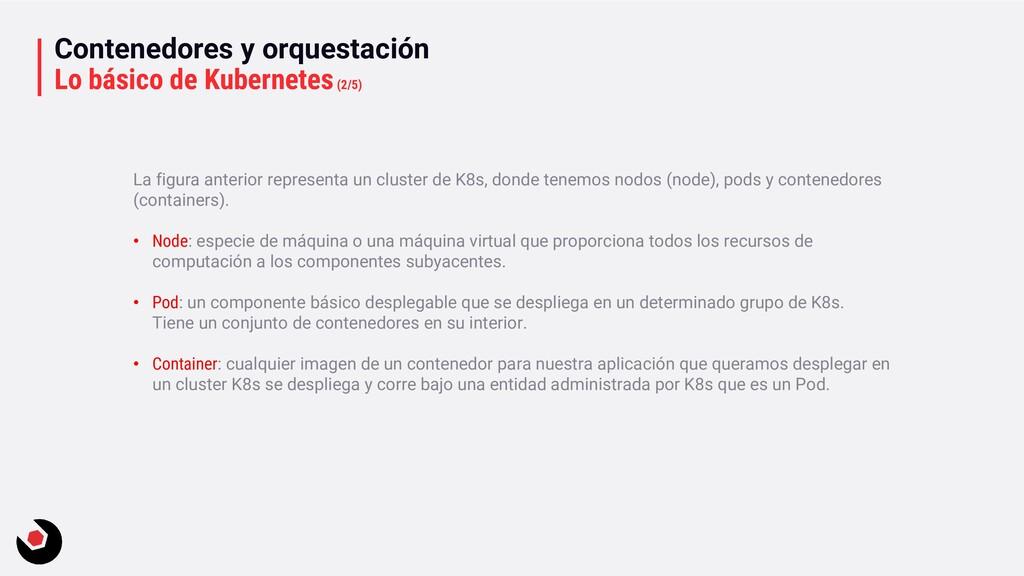 Contenedores y orquestación Lo básico de Kubern...