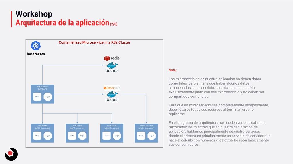 Workshop Arquitectura de la aplicación(2/5) Not...