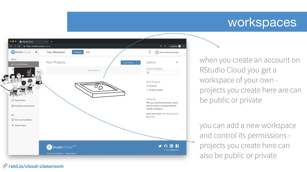workspaces when you create an account on RStudi...