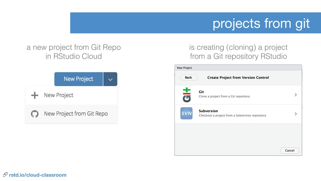 projects from git a new project from Git Repo i...