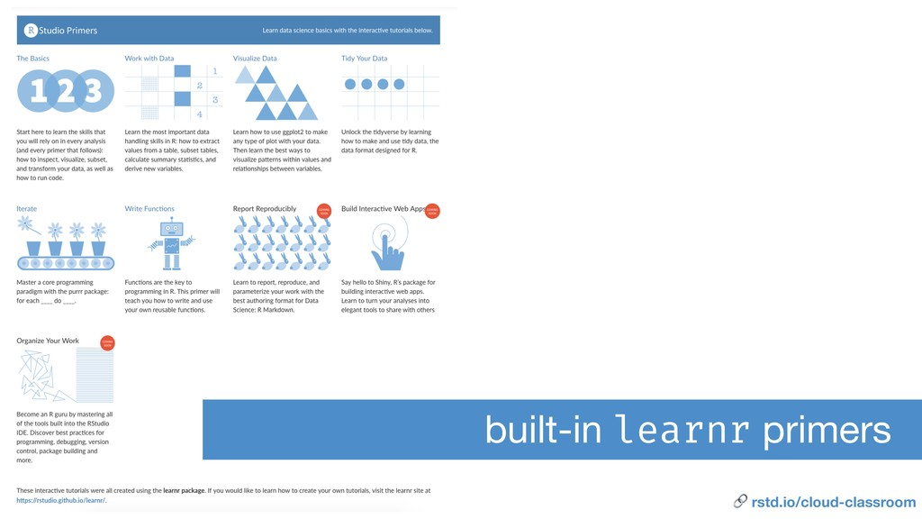 built-in learnr primers  rstd.io/cloud-classroom
