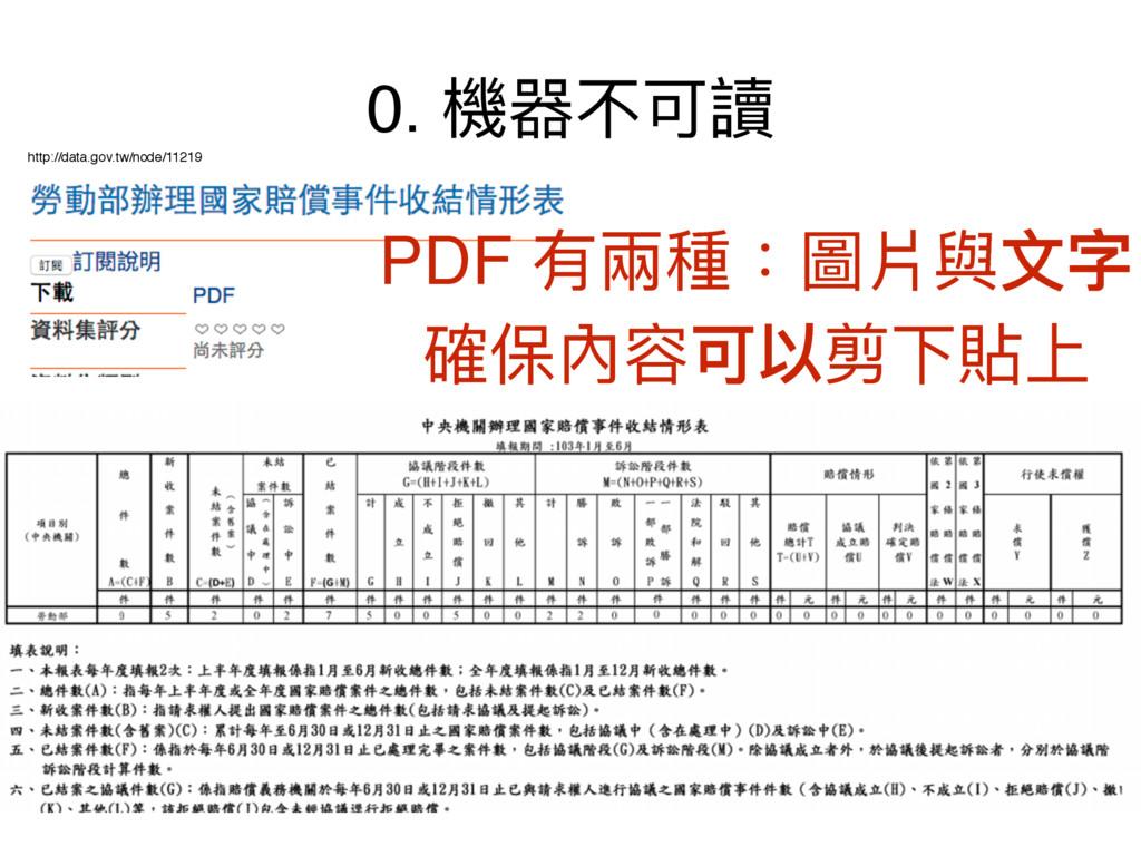 0. 秚瑊犋ݢ捝 http://data.gov.tw/node/11219 PDF 磪獋圵物...