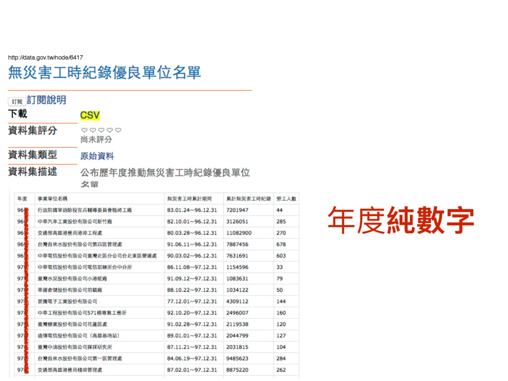 http://data.gov.tw/node/6417 ଙଶ奈碍ਁ