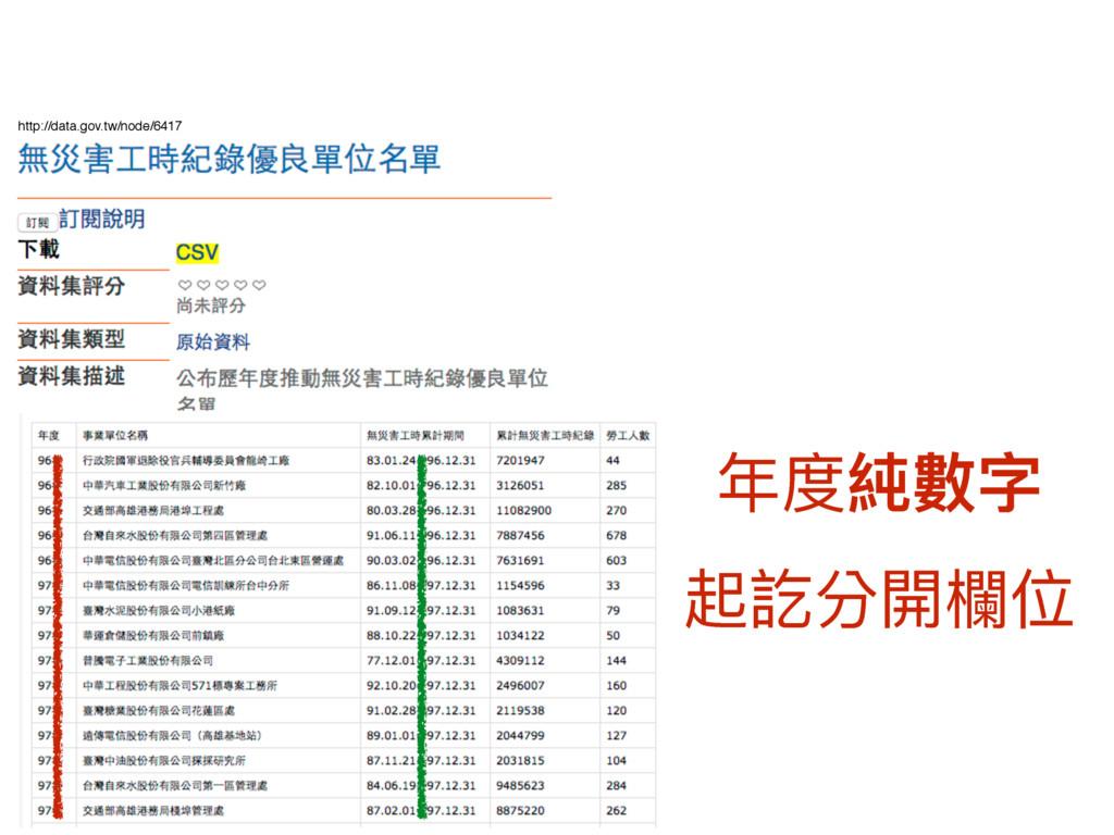 http://data.gov.tw/node/6417 ଙଶ奈碍ਁ 蚏懽獤樄䳱֖
