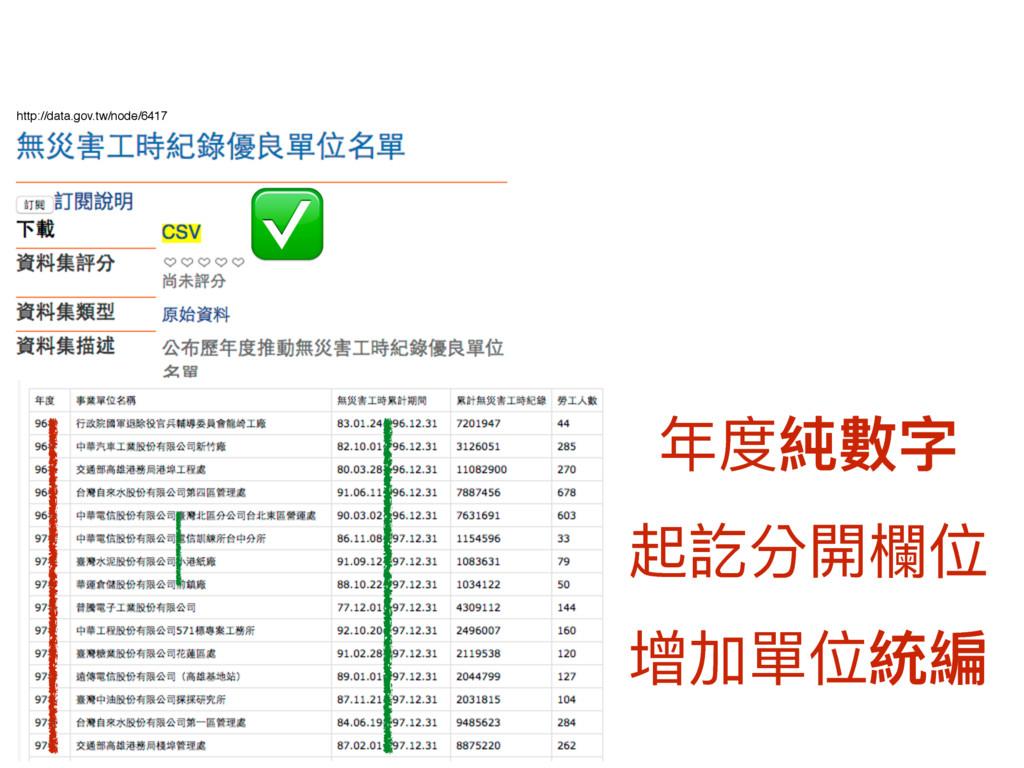 http://data.gov.tw/node/6417 ଙଶ奈碍ਁ 蚏懽獤樄䳱֖ ीے㻌֖翄...