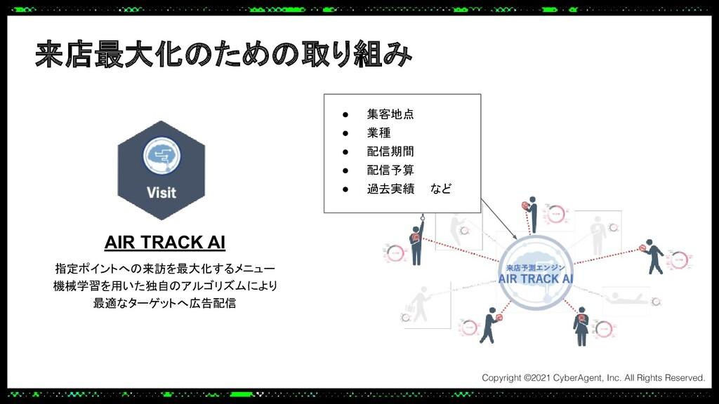 来店最大化のための取り組み AIR TRACK AI 指定ポイントへの来訪を最大化するメニュー...