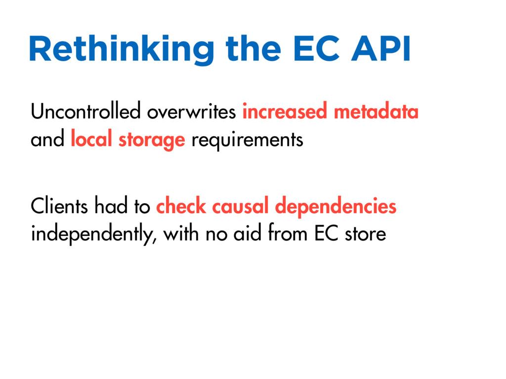 Rethinking the EC API Uncontrolled overwrites i...