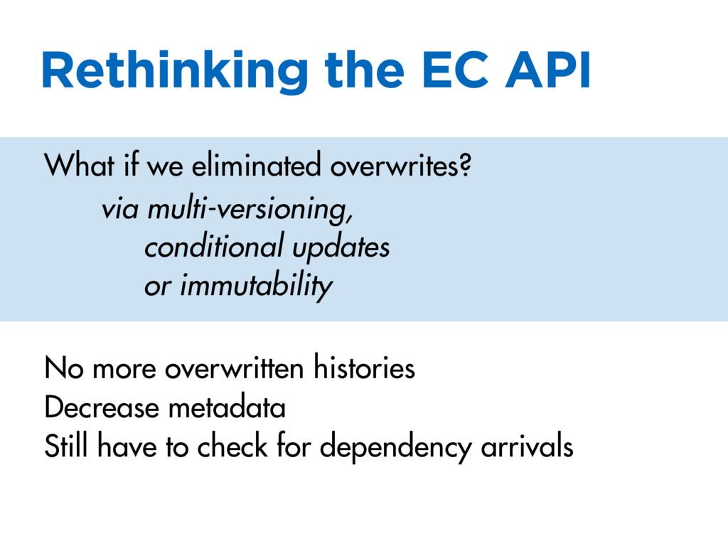 Rethinking the EC API What if we eliminated ove...