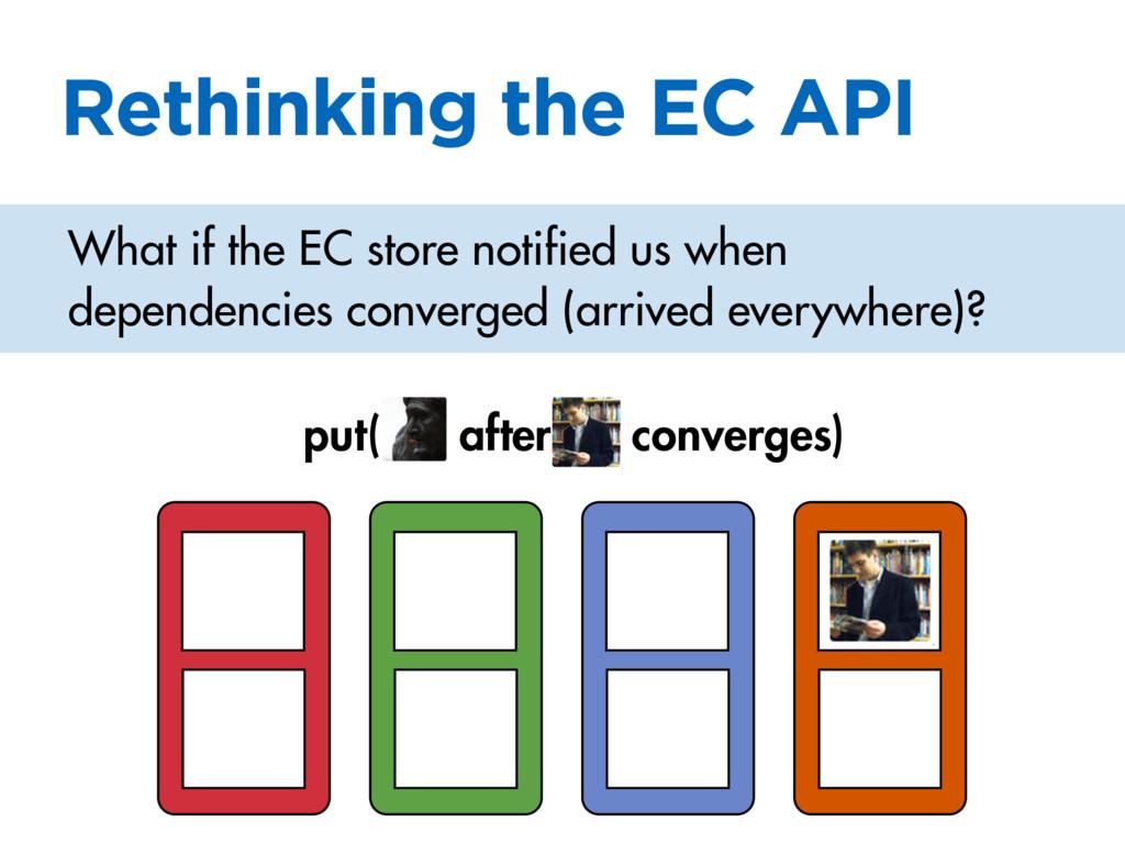 Rethinking the EC API What if the EC store noti...