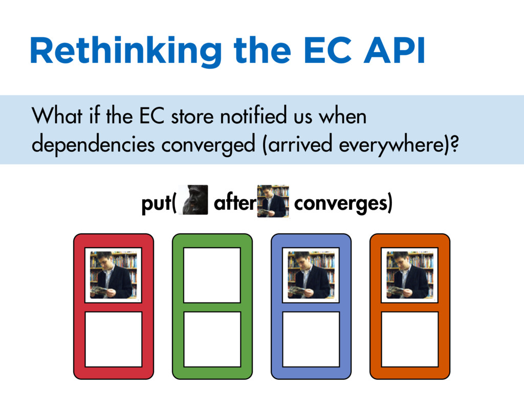Rethinking the EC API What if the EC store noti...