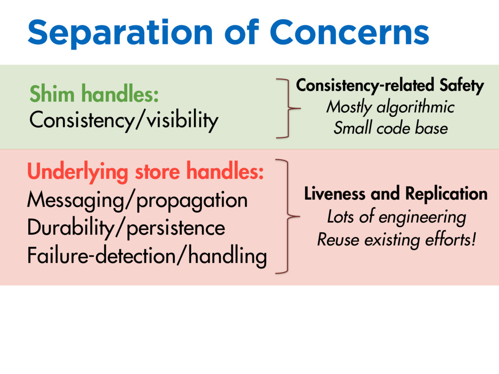 Consistency-related Safety Mostly algorithmic S...