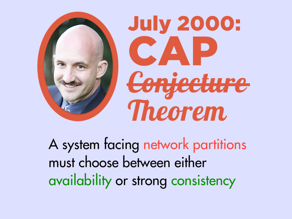 July 2000: CAP Conjecture A system facing netwo...